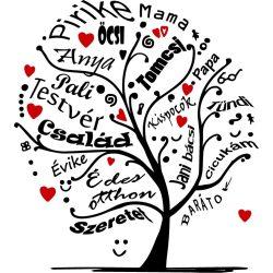 Családfa egyedi nevekkel, falmatrica a Dekoráció Webáruházban